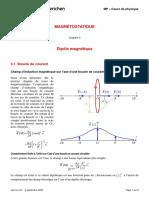 P4 3 Dipole Magnetique