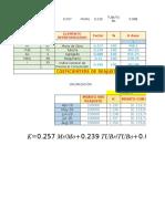 Formula Polinomica Presupuesto