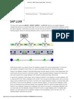 Sap Luw - Abap Programming (Bc-Aba) - Sap Library