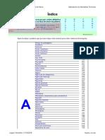 Tabela de Classes Ocupação e Risco TSIB, IRB Para PPCI R01