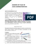 Diagrama de Flujo de Procesos Administrativos