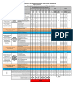 ITINERARIO_FORMATIVO_Ministerio de Educacion Computacion e Informatica 2016 Modificado en Azangaro.pdf
