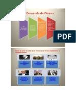 demanda de dinero politica monetaria.docx