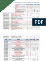 Calendario Examenes 2016-2017