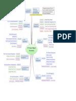 47 Process Names Per Pg and Ka