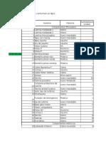 Cuadros y diagrama de ingeniería de proyecto