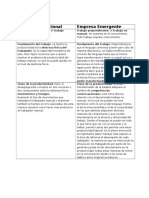 Empresa Tradicional vs Empresa Emergente CUADRO COMPARATIVO