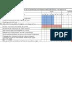 Propuesta de Cronograma de Actividades Diseño Industrial y de Servicios