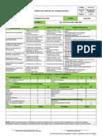 FO_02_17 Análisis de Trabajo Seguro - Refiltrado de Aceite