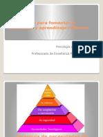Estrategias Para Fomentar La Motivacion y Aprendizaje.pptx