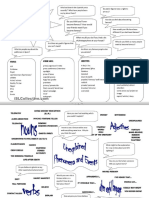 ISE II - Public Figures - Diagram