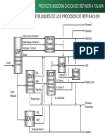 Refineria Talara Diagramas