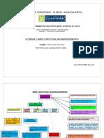 Tarea 1.1 Mapa Conceptual INGENIERIA BIOMEDICA UNIVERSIDAD CUAHUTEMOC