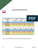 Tabela Bico BRC
