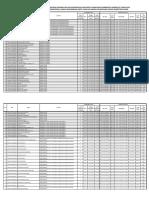 lapiran_peserta_ujian_CAT_20161109220656.pdf