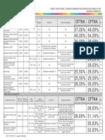 formulario-11221