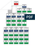 Struktur Organisasi Bina Marga