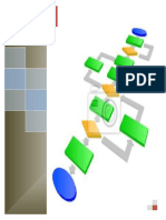 Resumen Unidad 4 Analisis de Flujo de Procesos