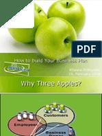 How to Build BP - MENAITECH Workshop 2-2-08