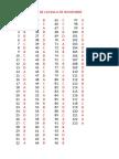 TEST PINCHE DE COCINA 6 DE NOVIEMBRE.pdf