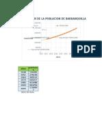 Grafica y Datos de La Proyeccion de Poblacion