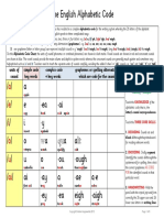 AAA_Training_The English Alphabetic Code