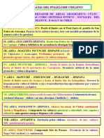 2.-Panorama Folk.Chileno.ppt