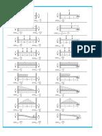 EndMoments.pdf