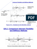DirectStiffness.pdf