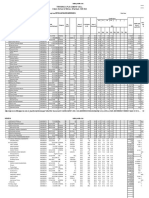batch profile.pdf