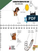 positive negative graph template