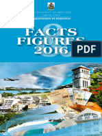 2016 Fact and Figures