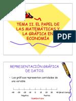 Tema 2. Matematica y Grafica Economica