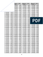 Bareme irg PDF tableau Télécharger algerie 2017 bareme 2008 irg