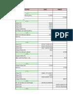 Cedulas Ordenes de Produccion Proyecto 2