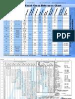 Surface Finish Cross Reference Chart.pdf