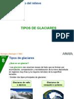 P 1 172 Tiposglaciar