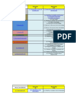 1. PMBOK Ver 5 Procesos vs Areas Conocimiento