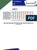 Tabla Cifras de Variables Macroeconómicas Proyectadas Para 2017