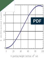 Tikhodeev Interface Diffraction Efficiency 2-2