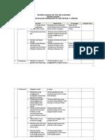 2. Matriks Kajian Manajerial Kurikulum Magang 2