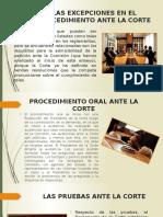 d.h. Diapositiva