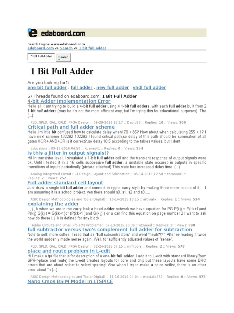 Adder Field Programmable Gate Array Vhdl Half Adders And Full