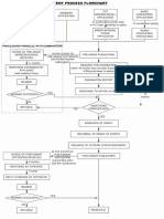Flow Chart for Indian PAtent System