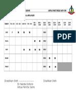 Jadual Bilik Sains 2015