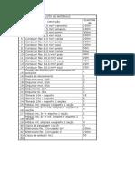 Lista de Materiais - Serviço Eletrico