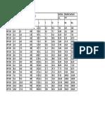 Profile INP Dimensiuni Si Greutati