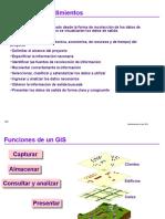 129152587 Capitulo 1 Conceptos Basicos ArcGIS Ppt