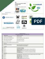 EcoSmart Schedule