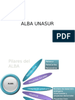 Alba Unasur